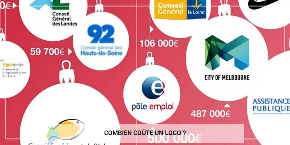 Combien coûte un logo ?