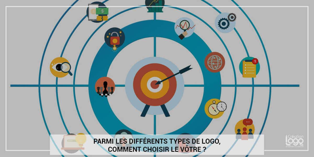 Parmi les différents types de logo, comment choisir le vôtre ?