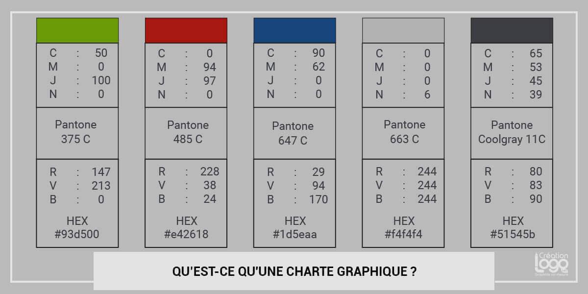 Qu'est-ce qu'une charte graphique et quel est son intérêt ?